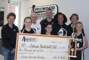 CO Basketball Club