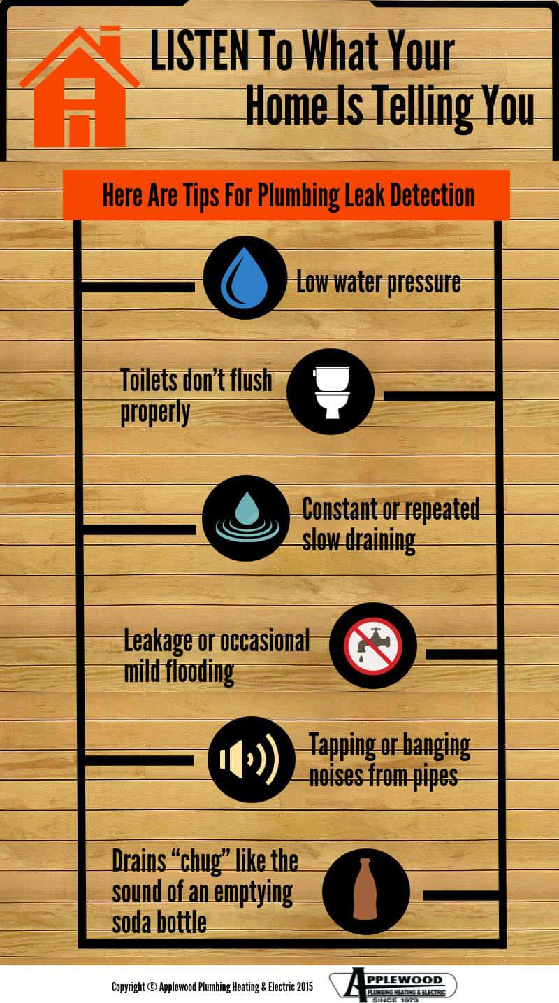 Listen to your home Infographic_Web