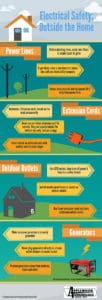 electrical-safety-infographic-applewood-plumbing