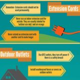 Electrical Safety: Outside Your Home *Infographic*