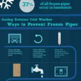 Learn these tips on how to prevent frozen pipes! *Infographic*