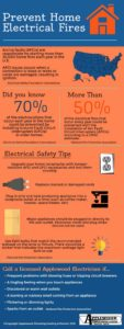 electrical-safety-prevent-home-electrical-fires