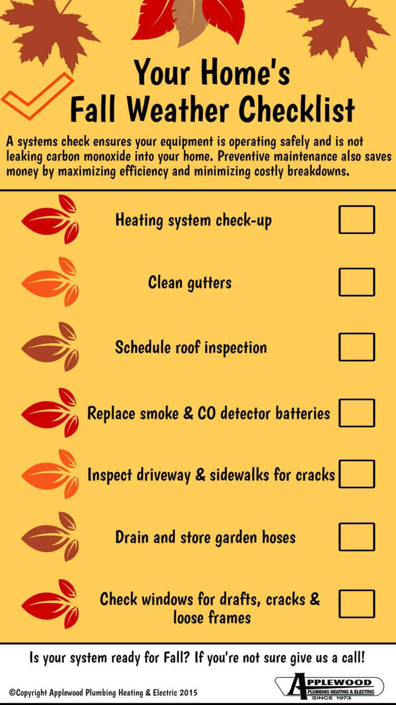 Your Home S Fall Weather Checklist Infographic Applewood