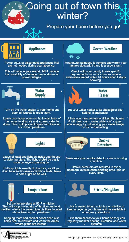 Winter Vacation Tips 2015_final