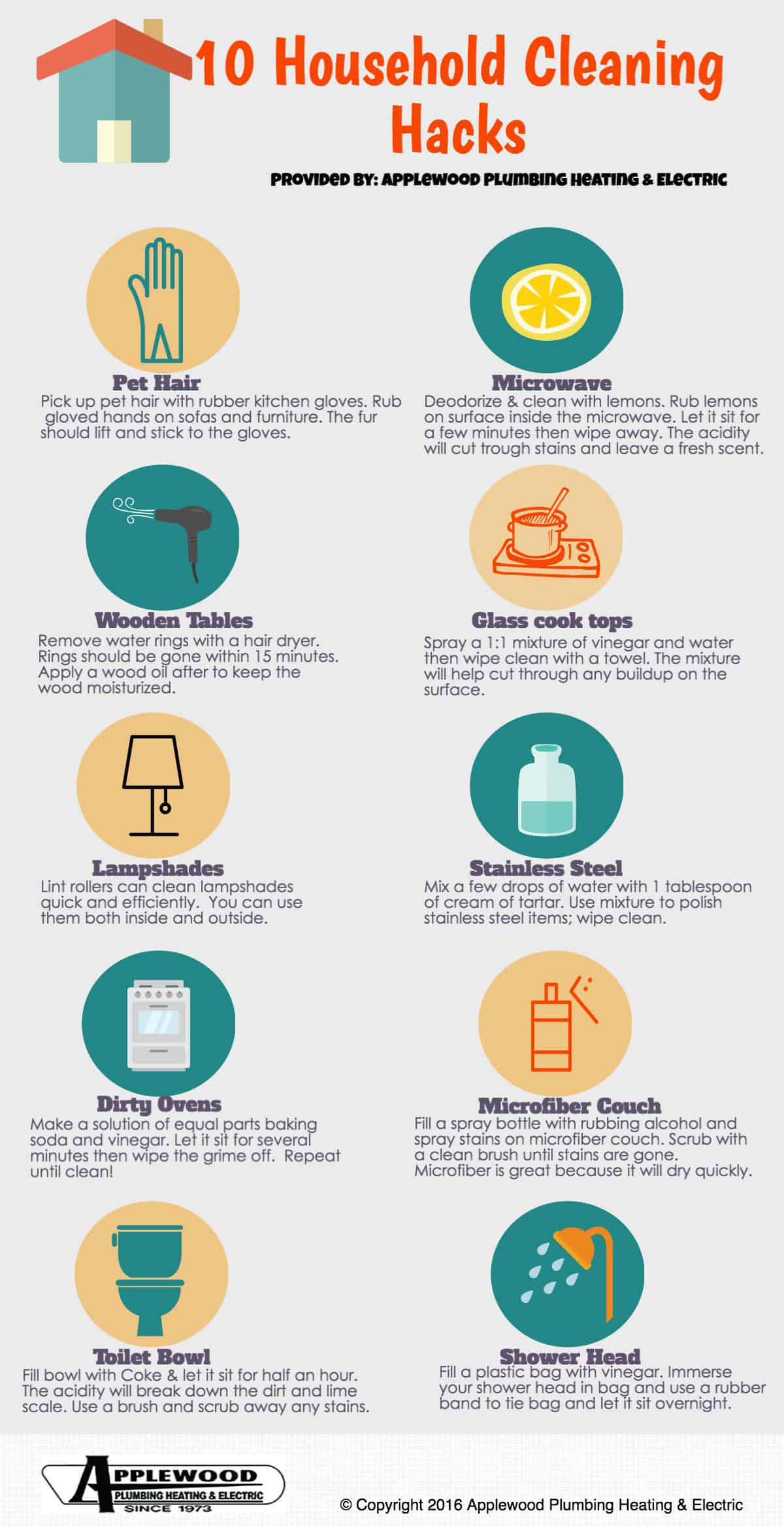 10 household cleaning hacks infographic applewood fixit for Household hacks