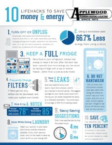 energy-savings-infographic