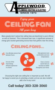 applewood-plumbing-ceiling-fan-infographic