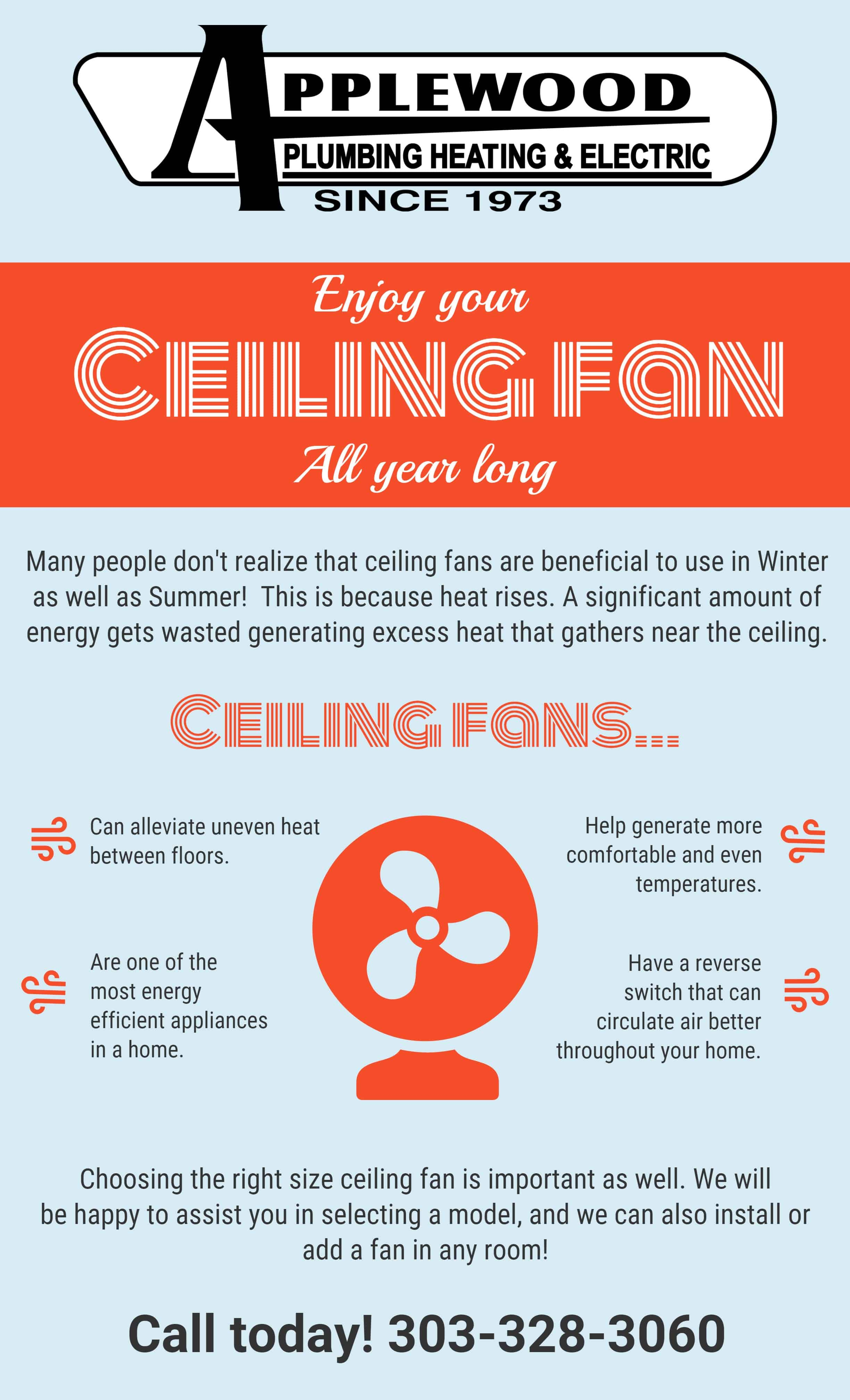 ceiling-fan-infogrpahic