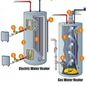 water-heater-icons