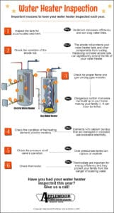 water-heater-inspection-infographic