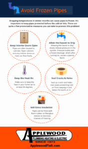 Applewood-avoiding-frozen-pipes-infographic