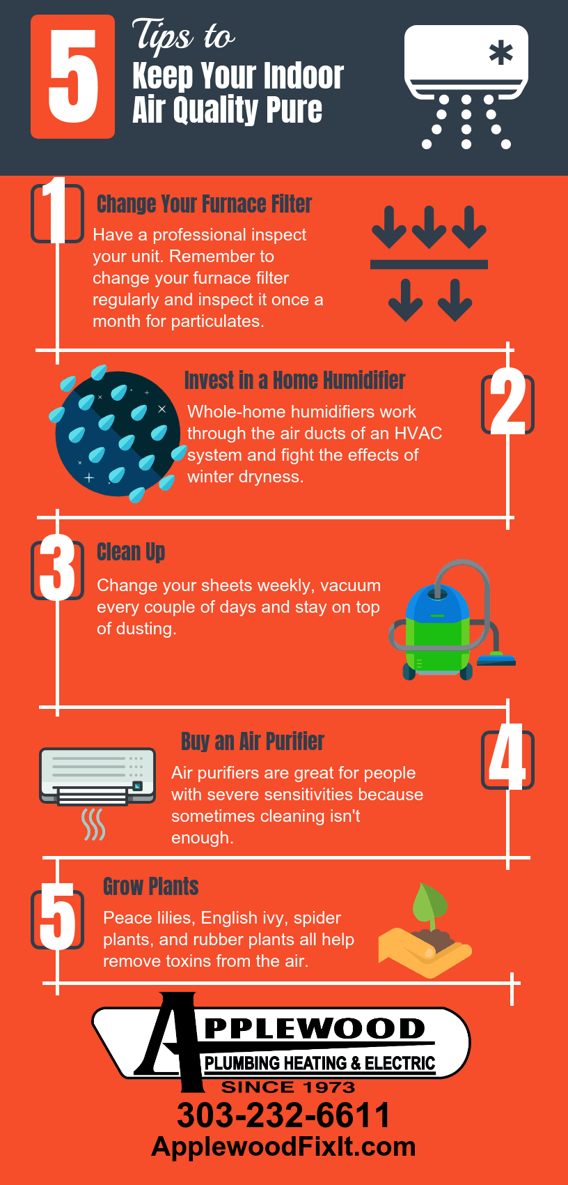 air-quality-infographic