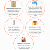 Applewood frozen-pipes-infographic